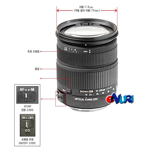 Sigma 18-200mm F3.5-6.3 DC OS 캐논용[병행수입]