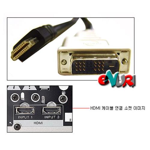 몰렉스 Molex DVI to HDMI[2m]